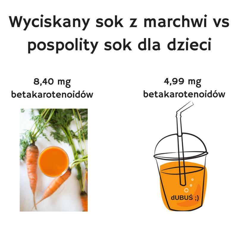 wyciskany-sok-z-marchwi-vs-pospolity-sok-dla-dzieci