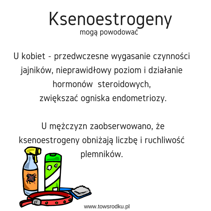 ksenoestrogeny